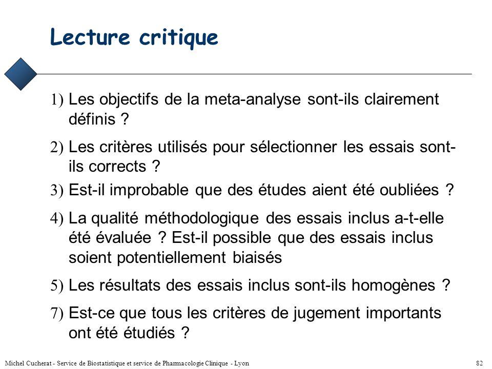 Lecture critique 1) Les objectifs de la meta-analyse sont-ils clairement définis