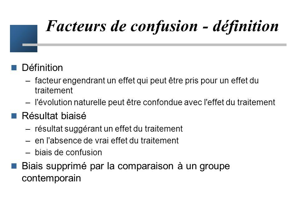 Facteurs de confusion - définition