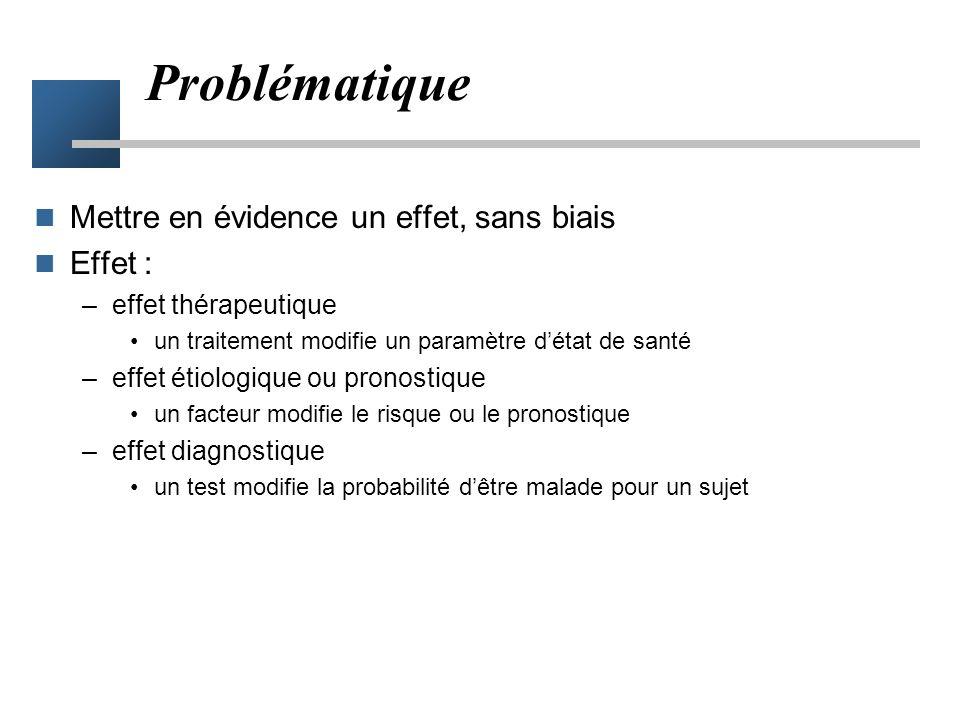Problématique Mettre en évidence un effet, sans biais Effet :