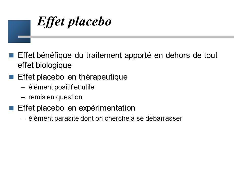 Effet placebo Effet bénéfique du traitement apporté en dehors de tout effet biologique. Effet placebo en thérapeutique.