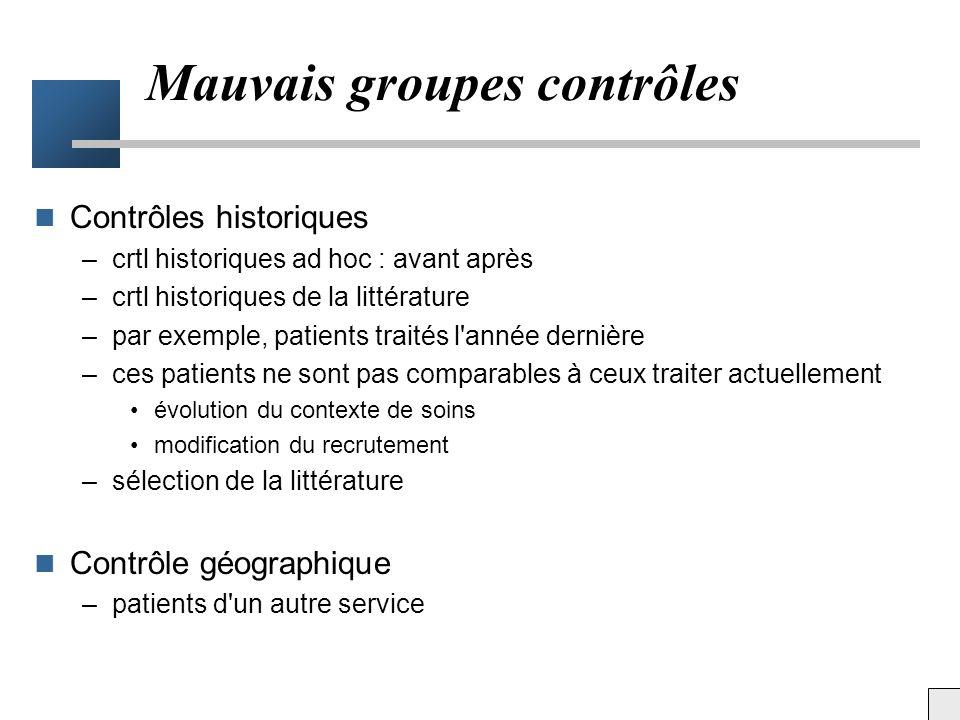 Mauvais groupes contrôles