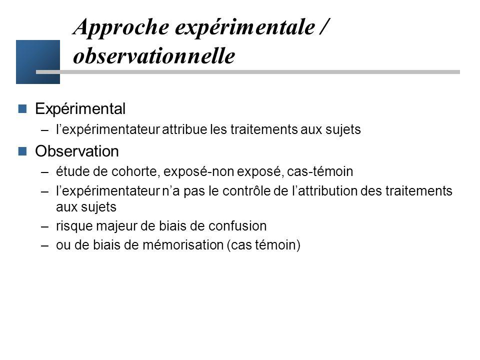 Approche expérimentale / observationnelle