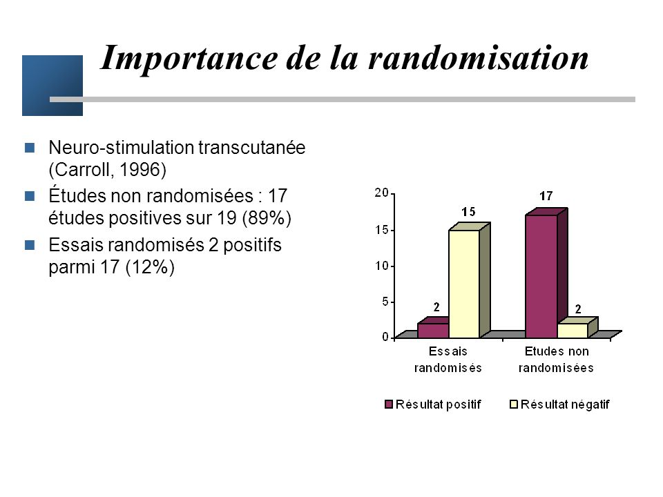 Importance de la randomisation