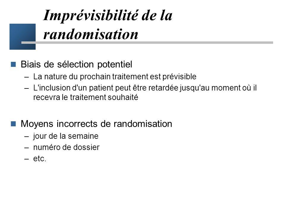 Imprévisibilité de la randomisation