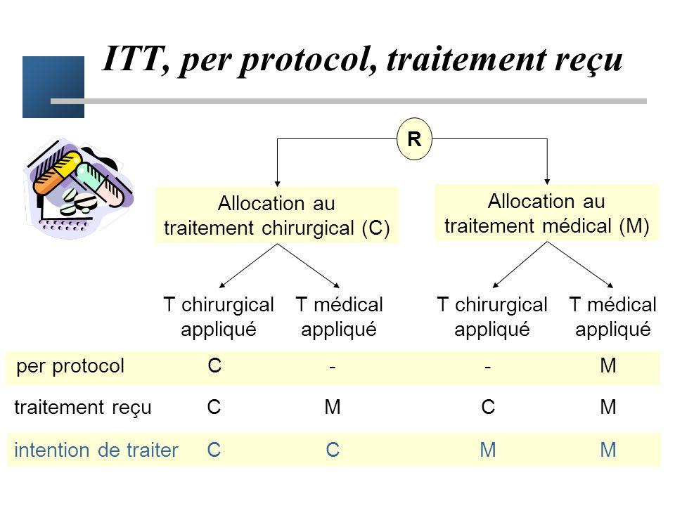 ITT, per protocol, traitement reçu