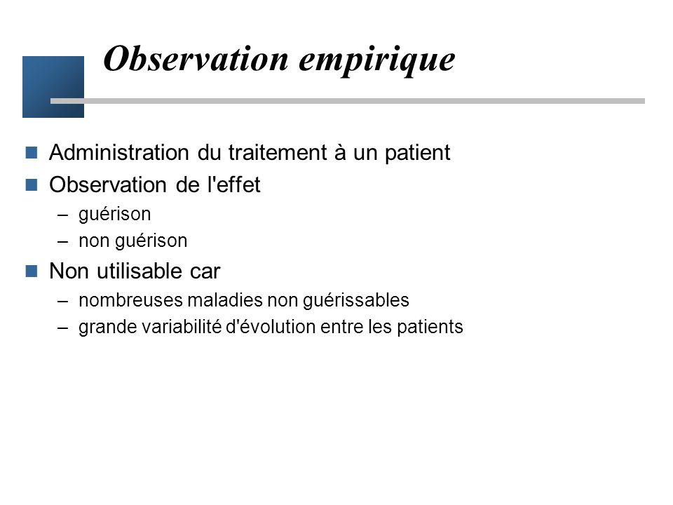 Observation empirique