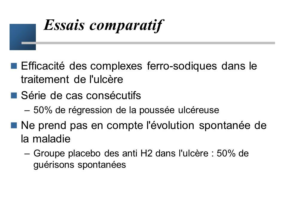Essais comparatif Efficacité des complexes ferro-sodiques dans le traitement de l ulcère. Série de cas consécutifs.