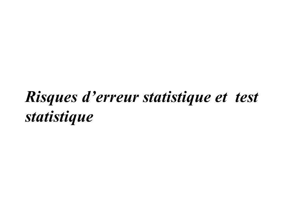 Risques d'erreur statistique et test statistique