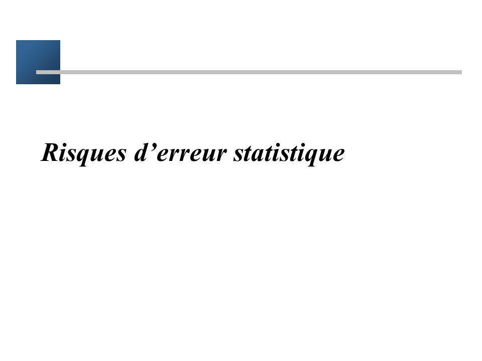 Risques d'erreur statistique