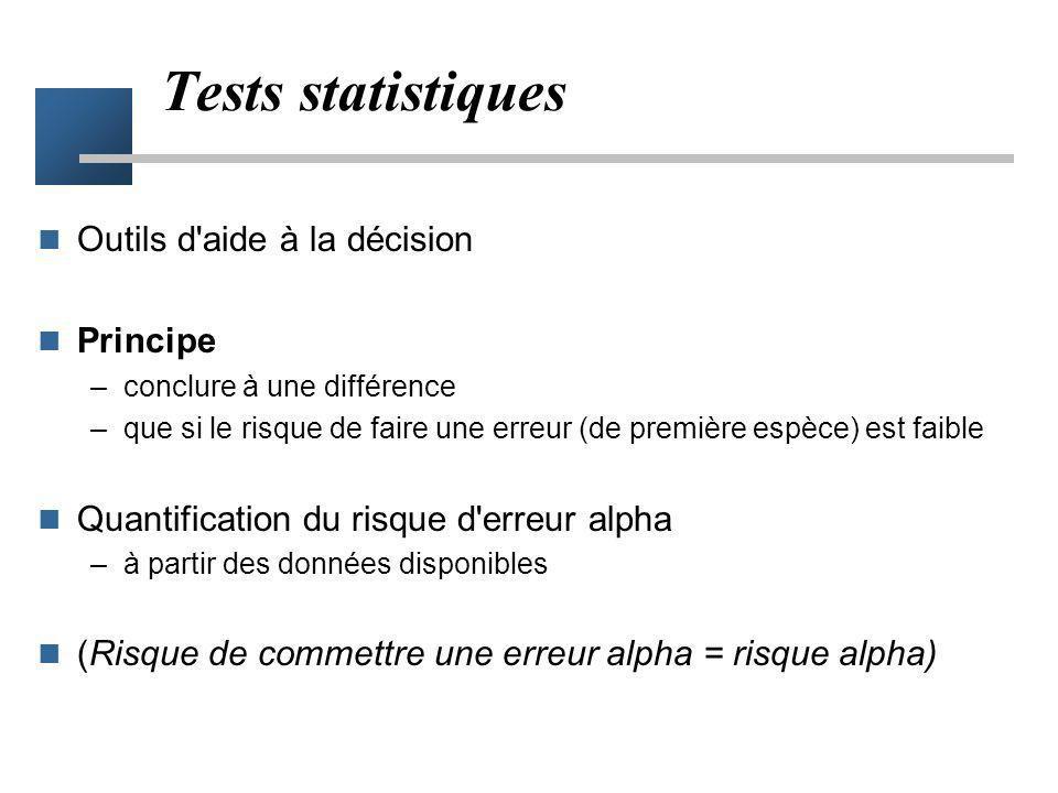 Tests statistiques Outils d aide à la décision Principe