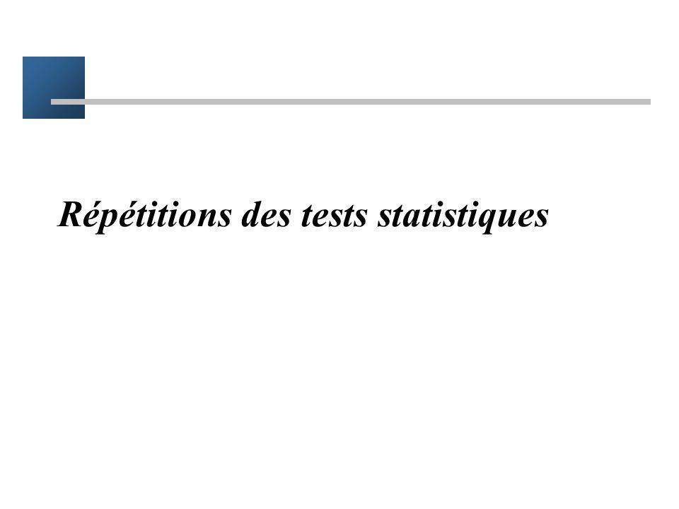 Répétitions des tests statistiques