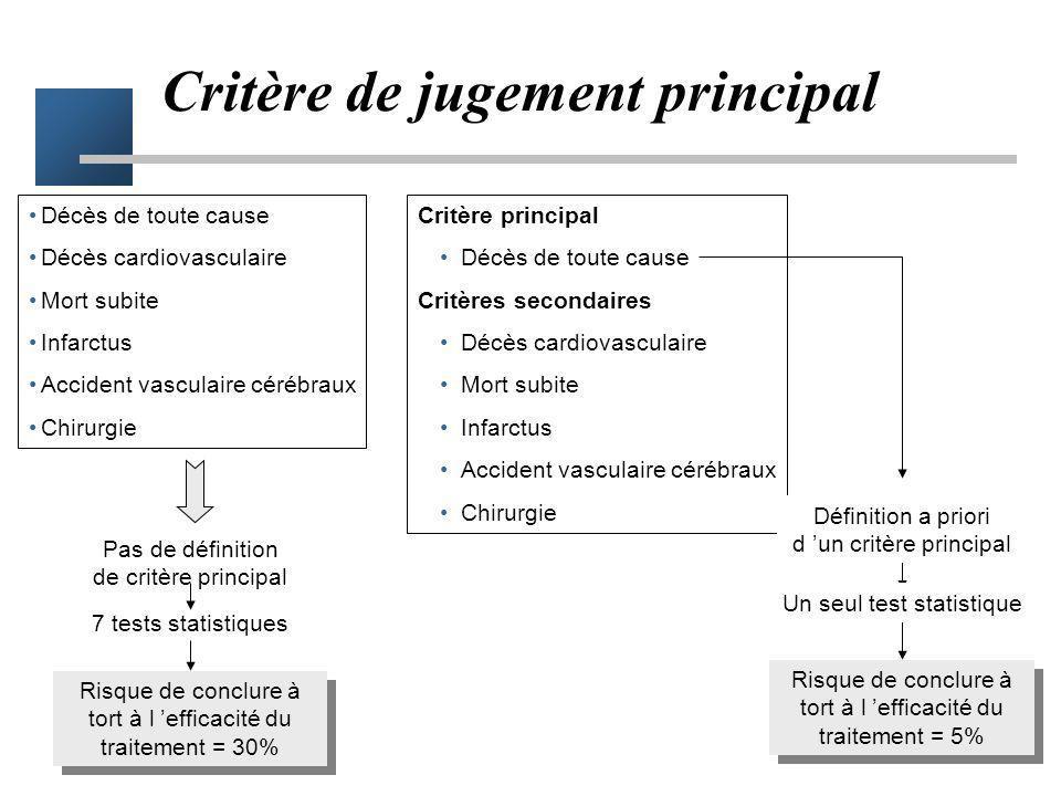 Critère de jugement principal