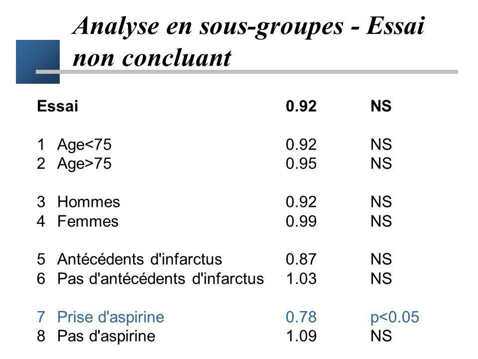 Analyse en sous-groupes - Essai non concluant