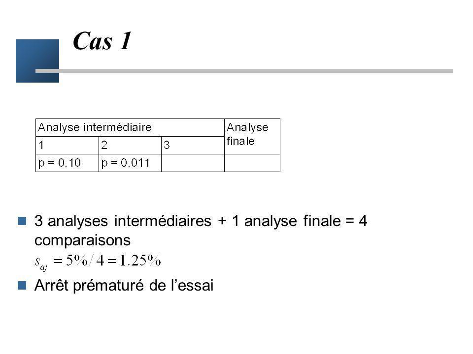 Cas 1 3 analyses intermédiaires + 1 analyse finale = 4 comparaisons