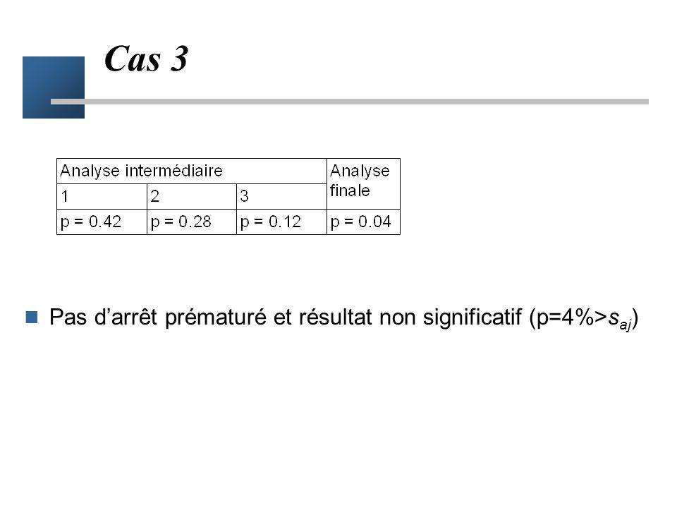 Cas 3 Pas d'arrêt prématuré et résultat non significatif (p=4%>saj)