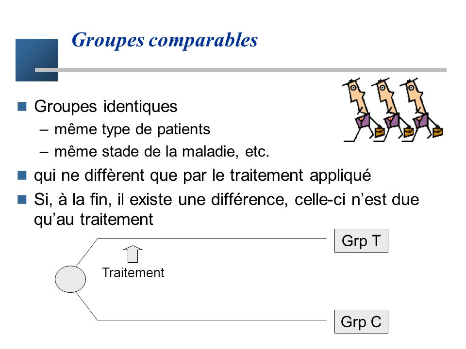 Groupes comparables Groupes identiques