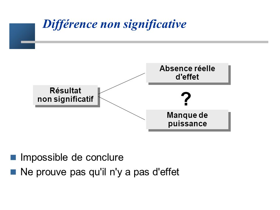 Différence non significative