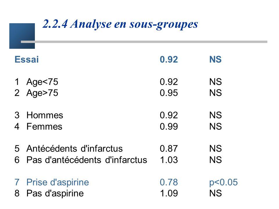 2.2.4 Analyse en sous-groupes