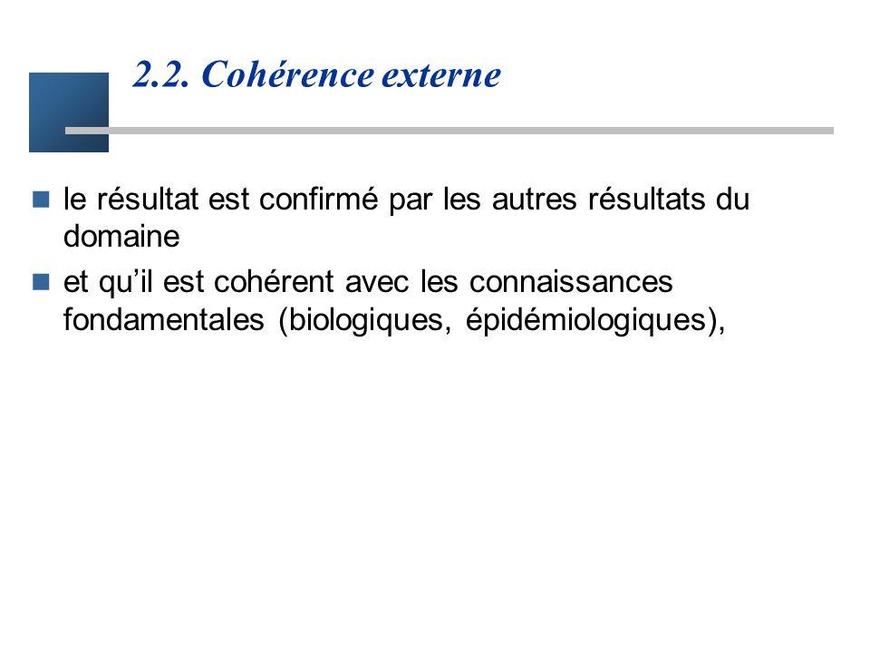 2.2. Cohérence externe le résultat est confirmé par les autres résultats du domaine.