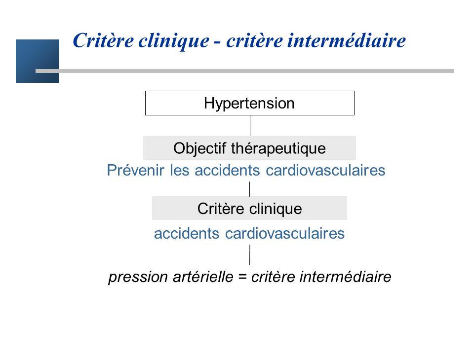 Critère clinique - critère intermédiaire