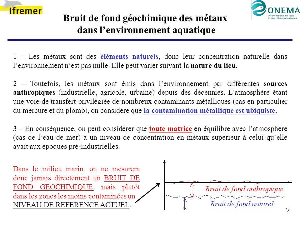 Bruit de fond géochimique des métaux dans l'environnement aquatique