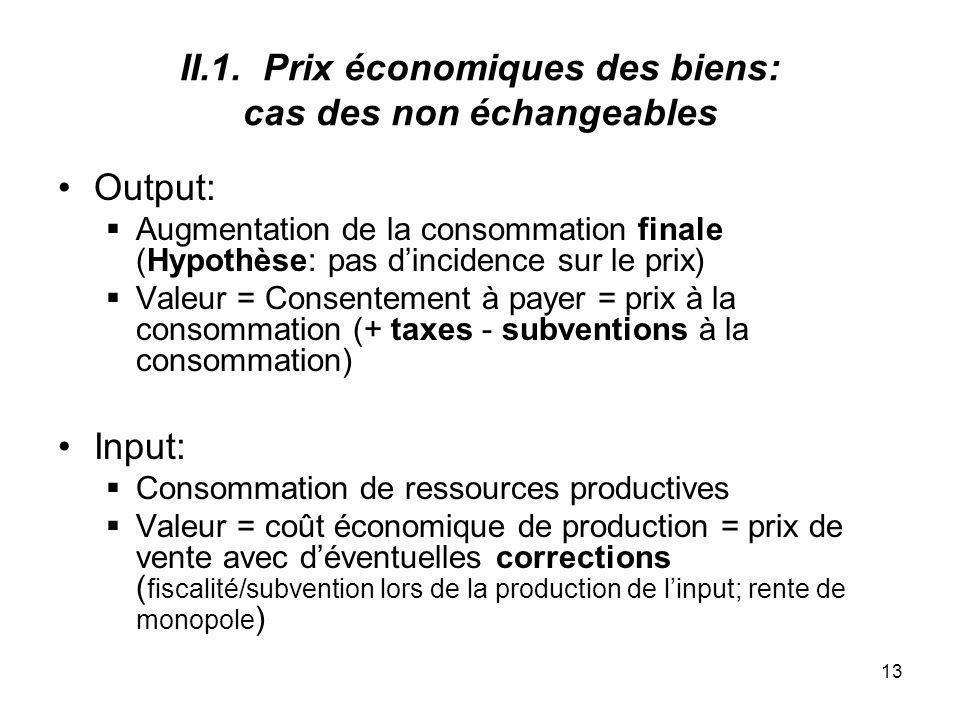 II.1. Prix économiques des biens: cas des non échangeables