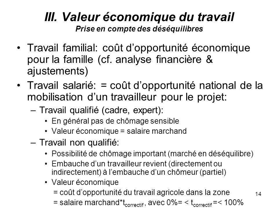 III. Valeur économique du travail Prise en compte des déséquilibres