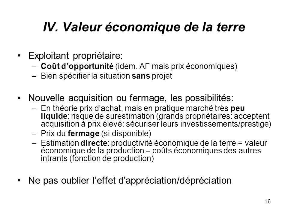 IV. Valeur économique de la terre