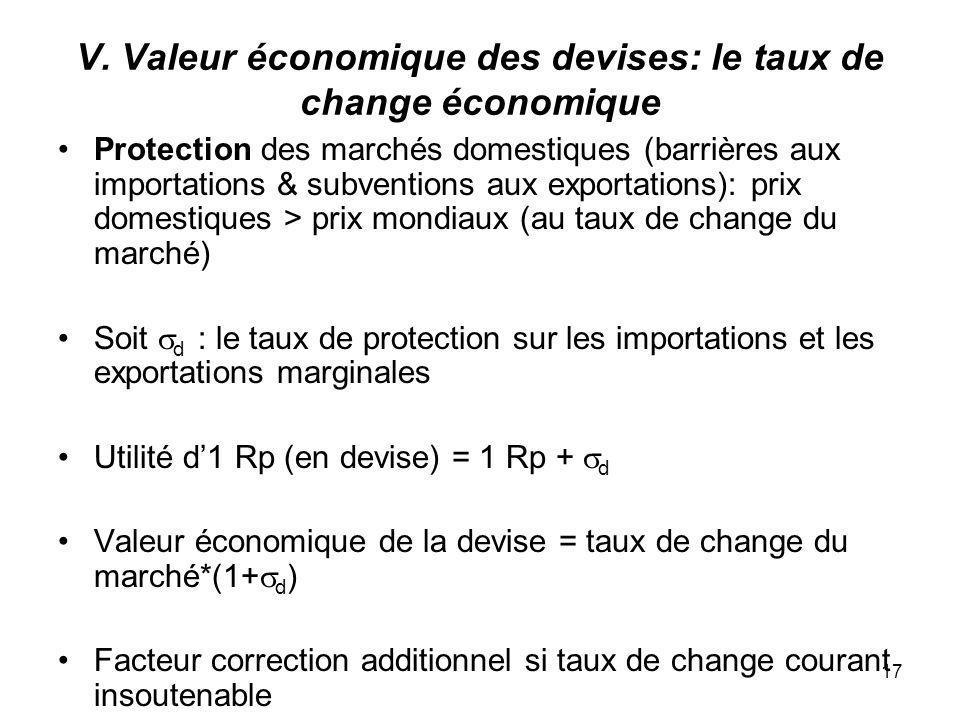 V. Valeur économique des devises: le taux de change économique