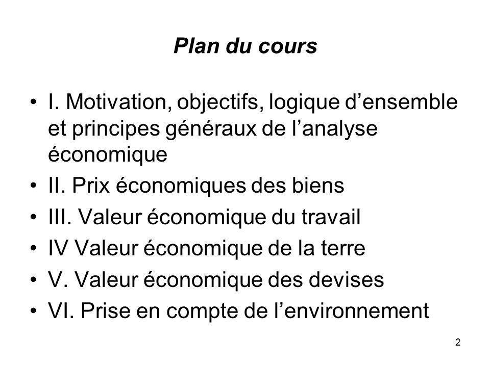 Plan du cours I. Motivation, objectifs, logique d'ensemble et principes généraux de l'analyse économique.