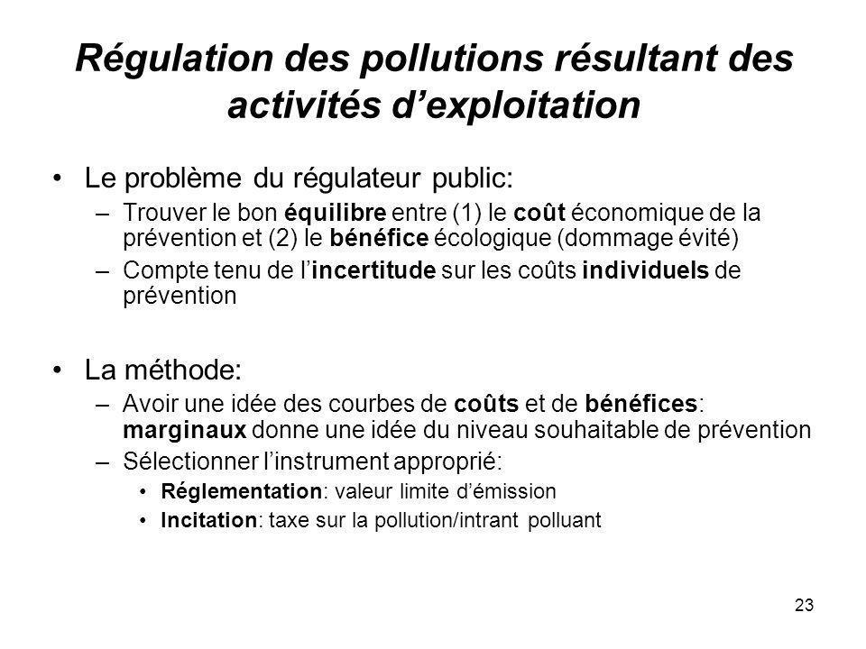 Régulation des pollutions résultant des activités d'exploitation