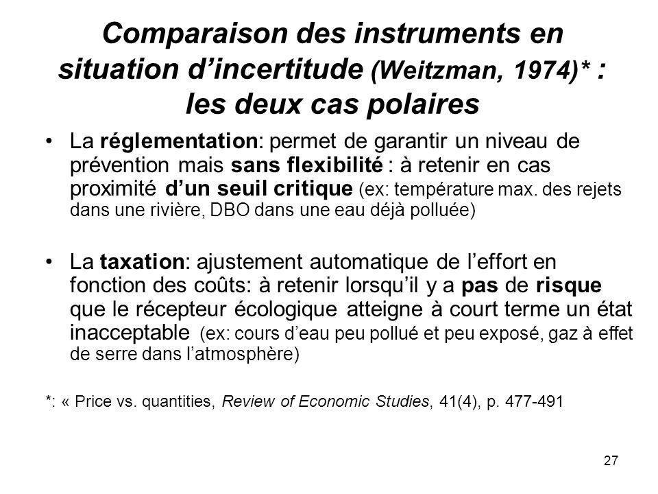 Comparaison des instruments en situation d'incertitude (Weitzman, 1974)* : les deux cas polaires