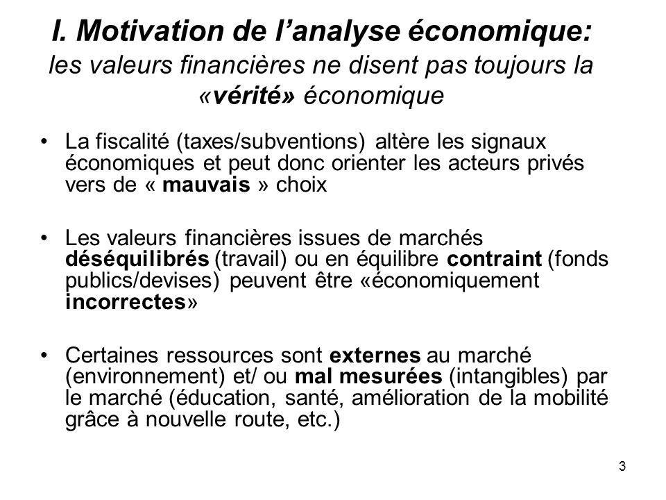 I. Motivation de l'analyse économique: les valeurs financières ne disent pas toujours la «vérité» économique