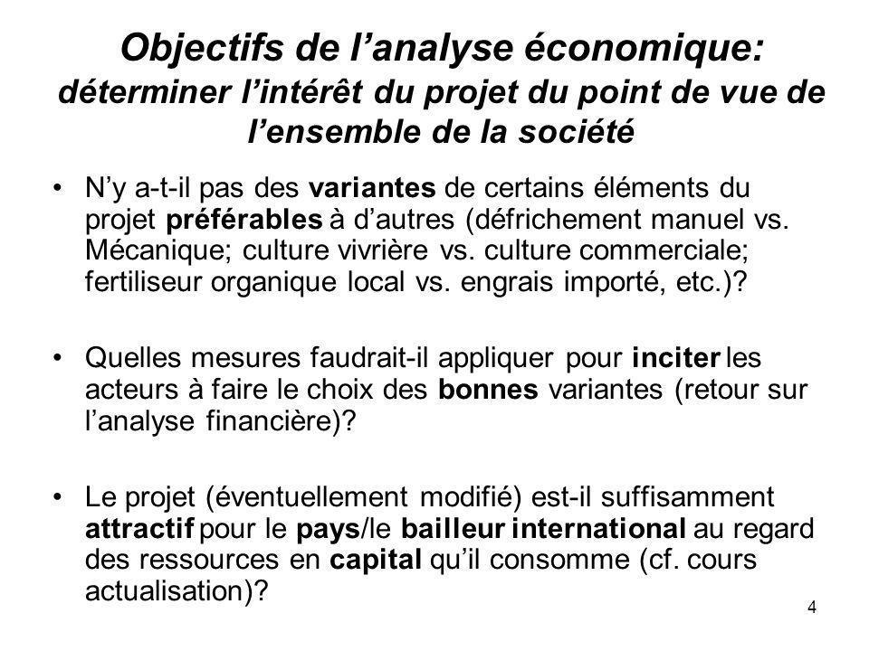 Objectifs de l'analyse économique: déterminer l'intérêt du projet du point de vue de l'ensemble de la société