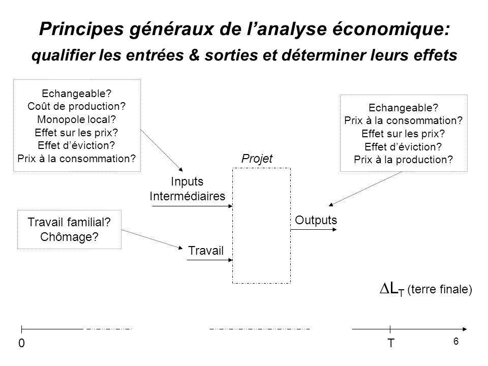 Principes généraux de l'analyse économique: qualifier les entrées & sorties et déterminer leurs effets