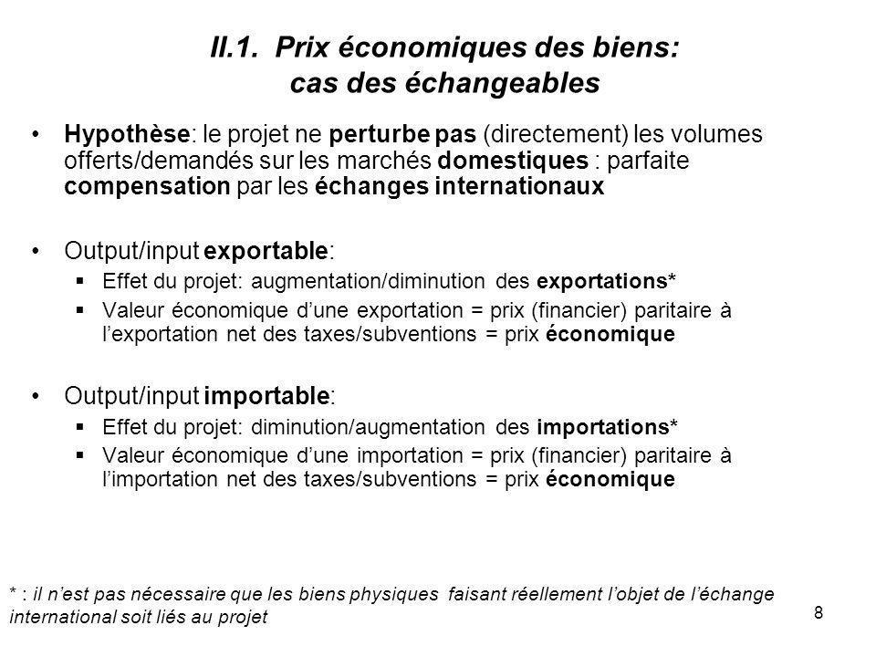 II.1. Prix économiques des biens: cas des échangeables