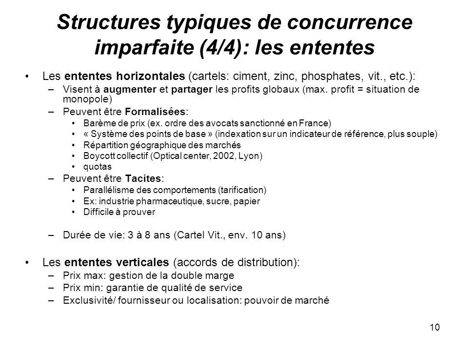 Structures typiques de concurrence imparfaite (4/4): les ententes