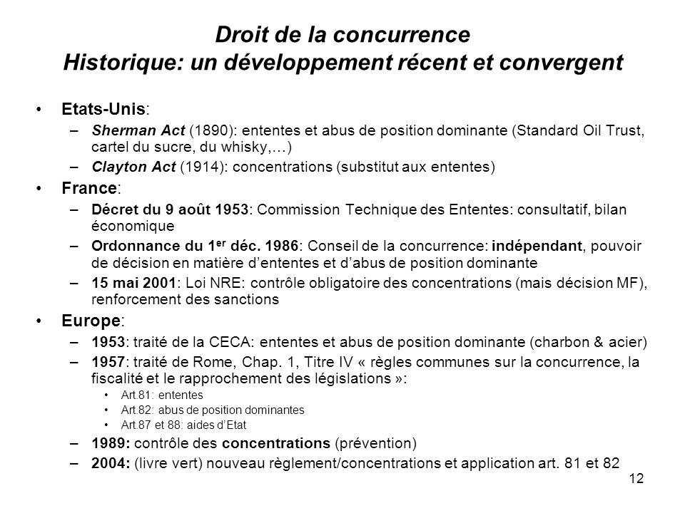 Droit de la concurrence Historique: un développement récent et convergent