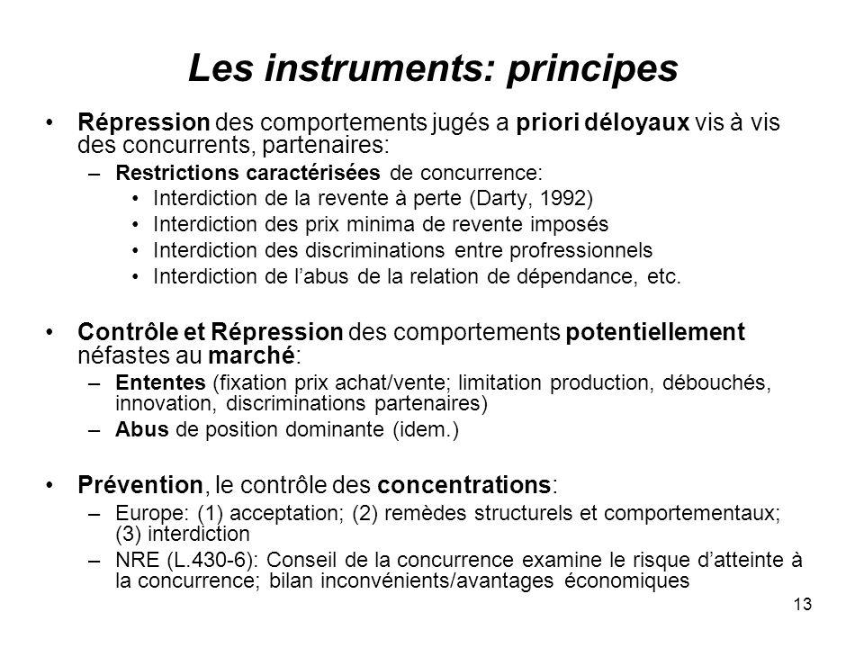 Les instruments: principes