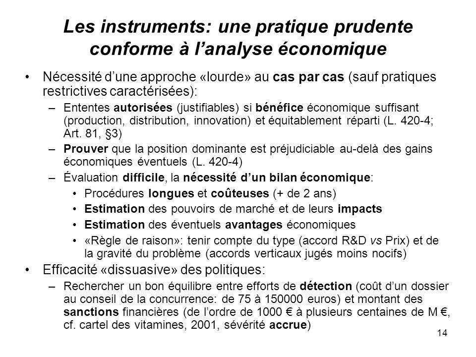Les instruments: une pratique prudente conforme à l'analyse économique