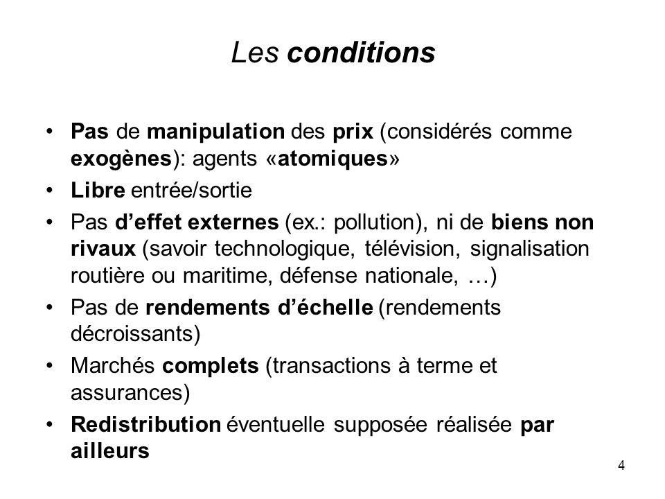 Les conditions Pas de manipulation des prix (considérés comme exogènes): agents «atomiques» Libre entrée/sortie.