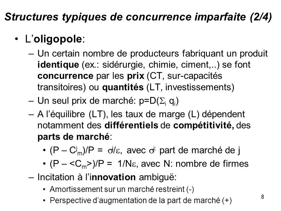 Structures typiques de concurrence imparfaite (2/4)