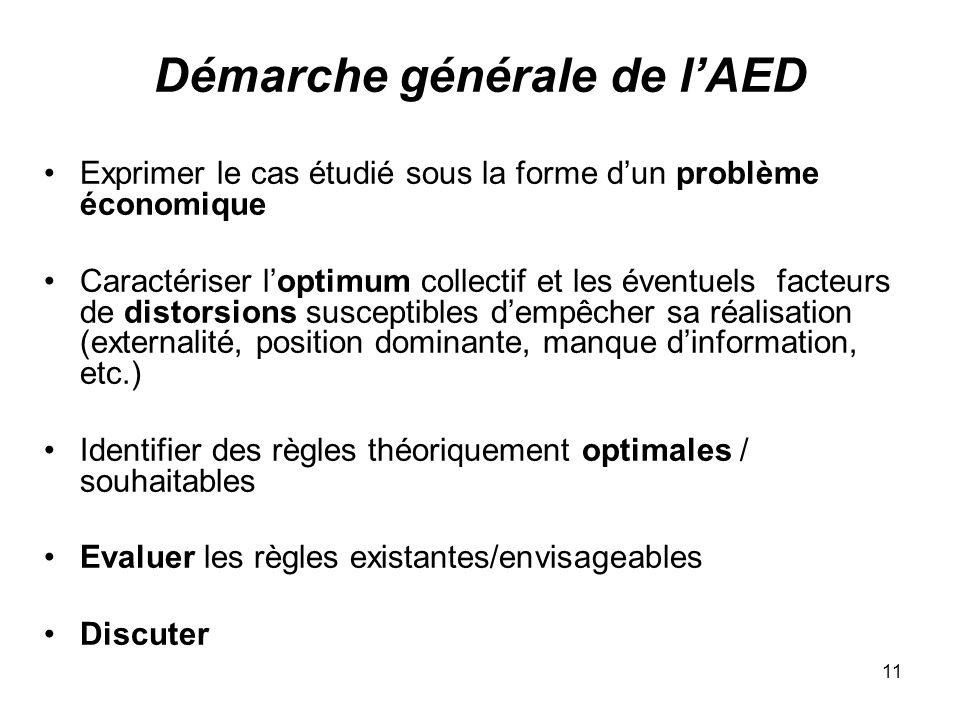 Démarche générale de l'AED