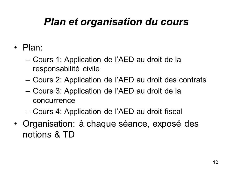 Plan et organisation du cours