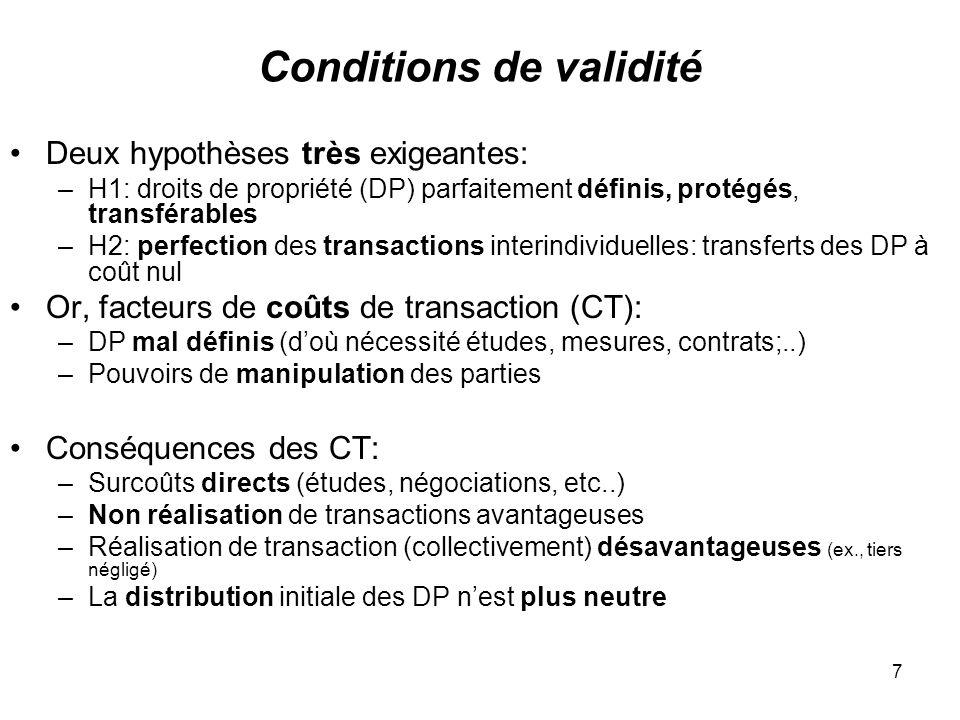 Conditions de validité