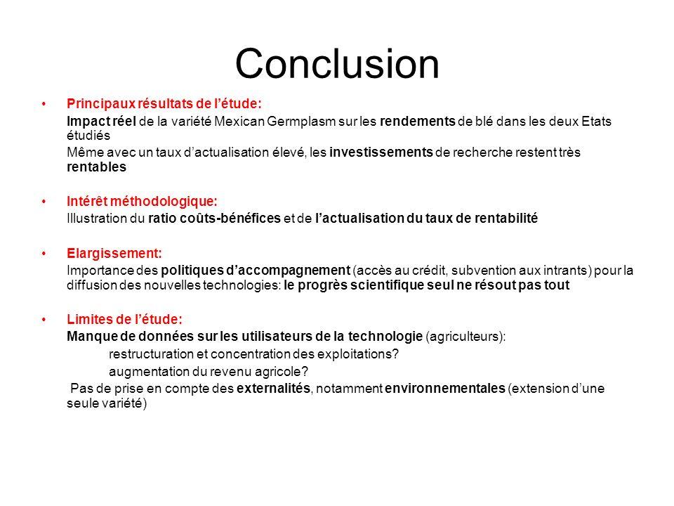 Conclusion Principaux résultats de l'étude: