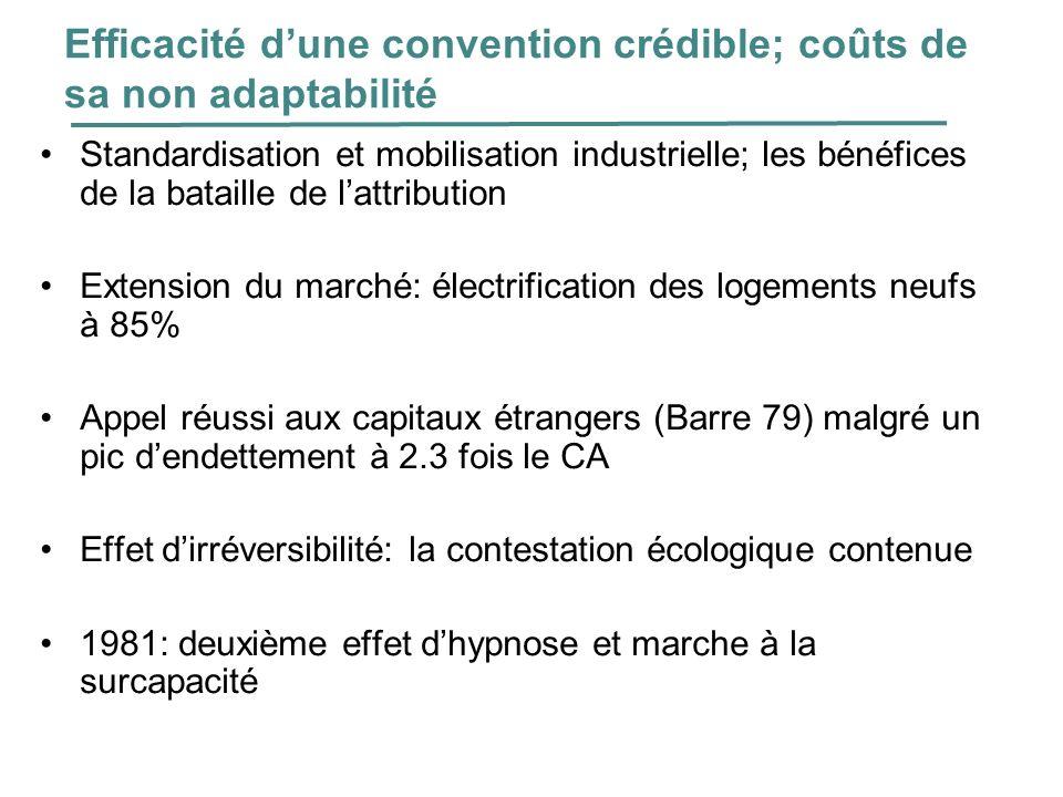 Efficacité d'une convention crédible; coûts de sa non adaptabilité