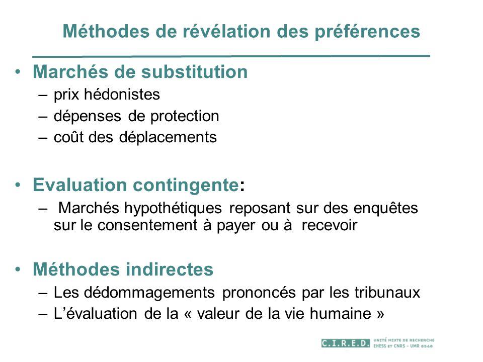 Méthodes de révélation des préférences