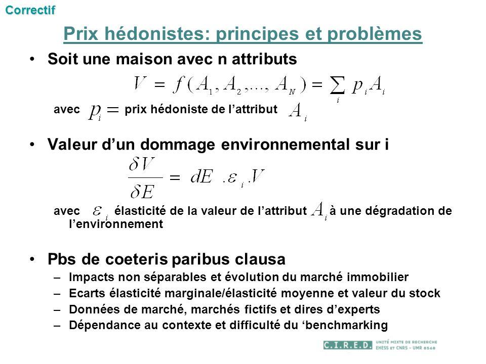 Prix hédonistes: principes et problèmes
