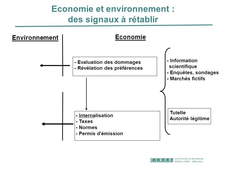Economie et environnement : des signaux à rétablir